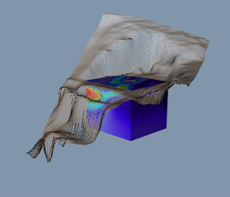 Tomografía eléctrica 2D y 3D