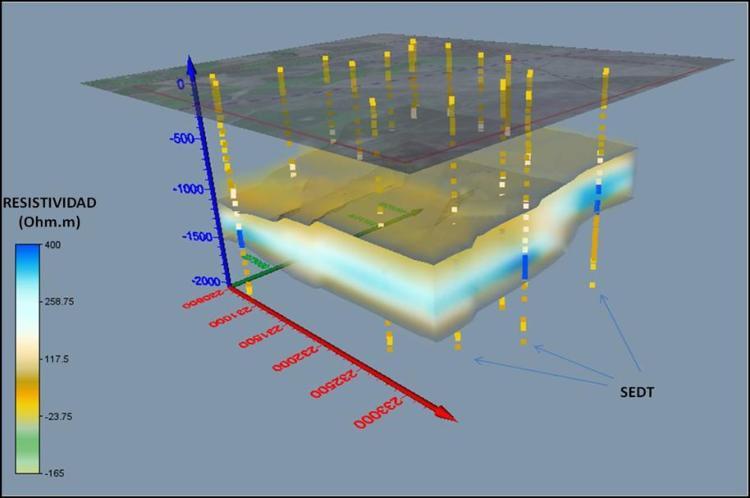 Sondeos electromagnéticos en el dominio del tiempo (SEDT) 1D, 2D y 3D